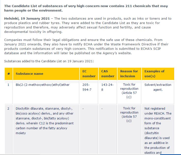 金属产品REACH认证检测报告怎样办理?插图